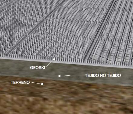 Geoski - Daliforma